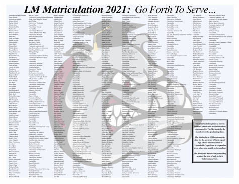 LM Commits 2021: Go Forth To Serve
