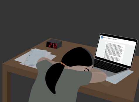 School and homework have disrupted the sleep schedules of many students. | Graphic by